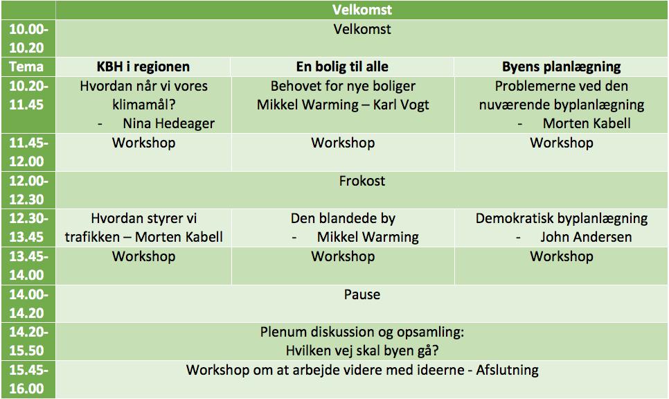 Politikudviklingsseminar om byplanlægning